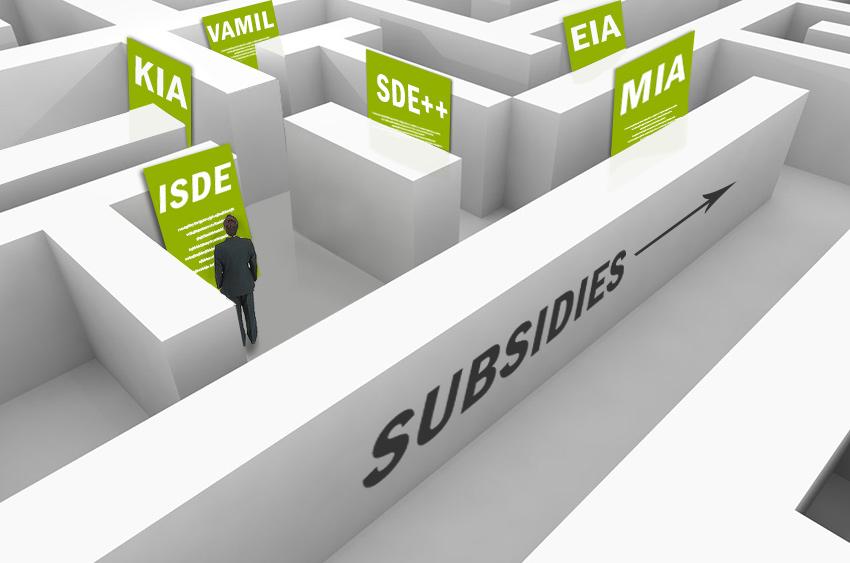 Subsidiemogelijkheden duurzame energie 2021