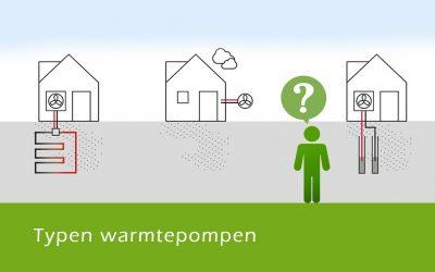Hoe kies je de juiste warmtepomp?
