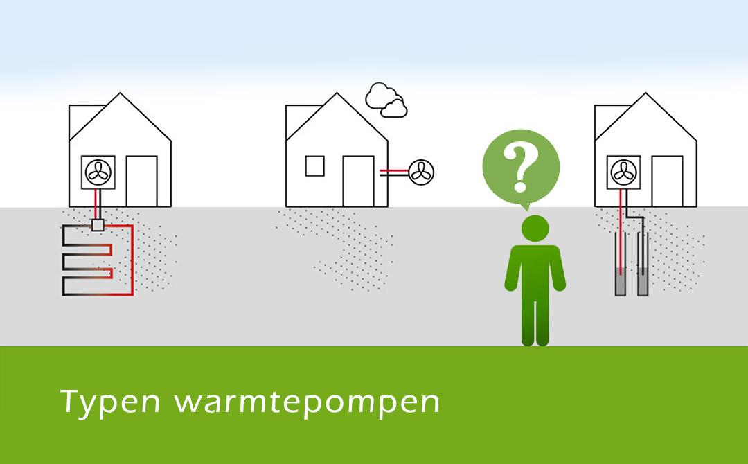 Soorten warmtepompen